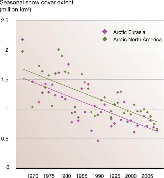 Estudian la relación entre el aumento de las nubes el Ártico y la disminución del hielo