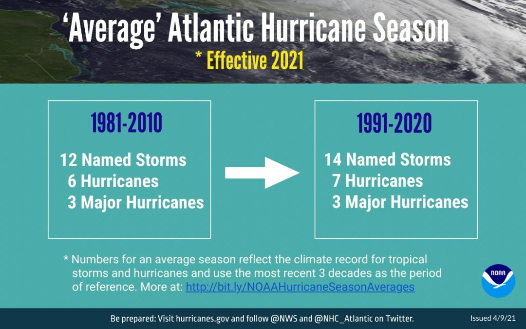 Temporada de huracanes atlánticos 2021, llegan cambios