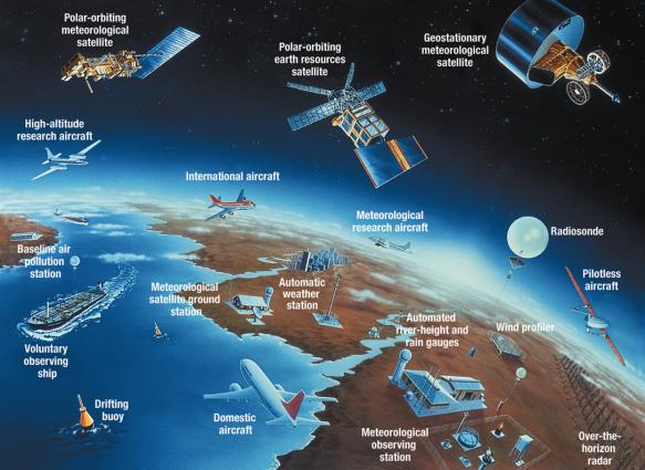 Impacto del COVID-19 sobre los sistemas de observación mundiales