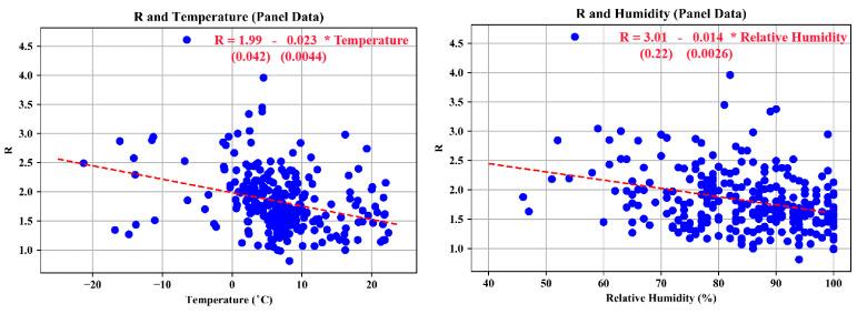El aumento de la temperatura y de la humedad relativa debe bajar el riesgo de transmisión del coronavirus COVID-19