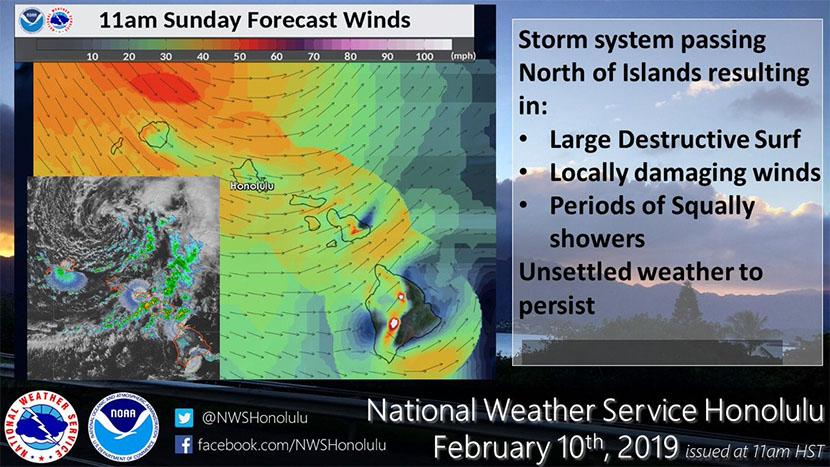 El archipiélago de Hawái, afectado por un intenso temporal