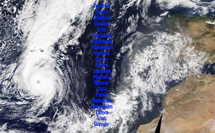 Temporada de huracanes atlánticos: perspectivas para 2019
