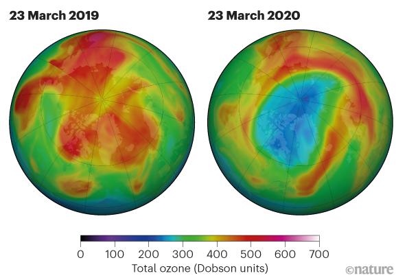 Inusual agujero de ozono en el Ártico