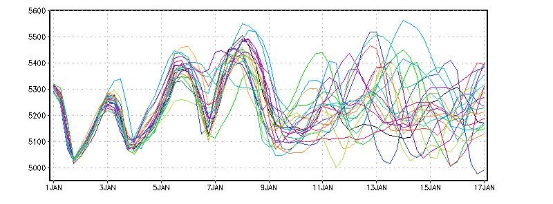 El largo recorrido hacia la predicción probabilista (IV)