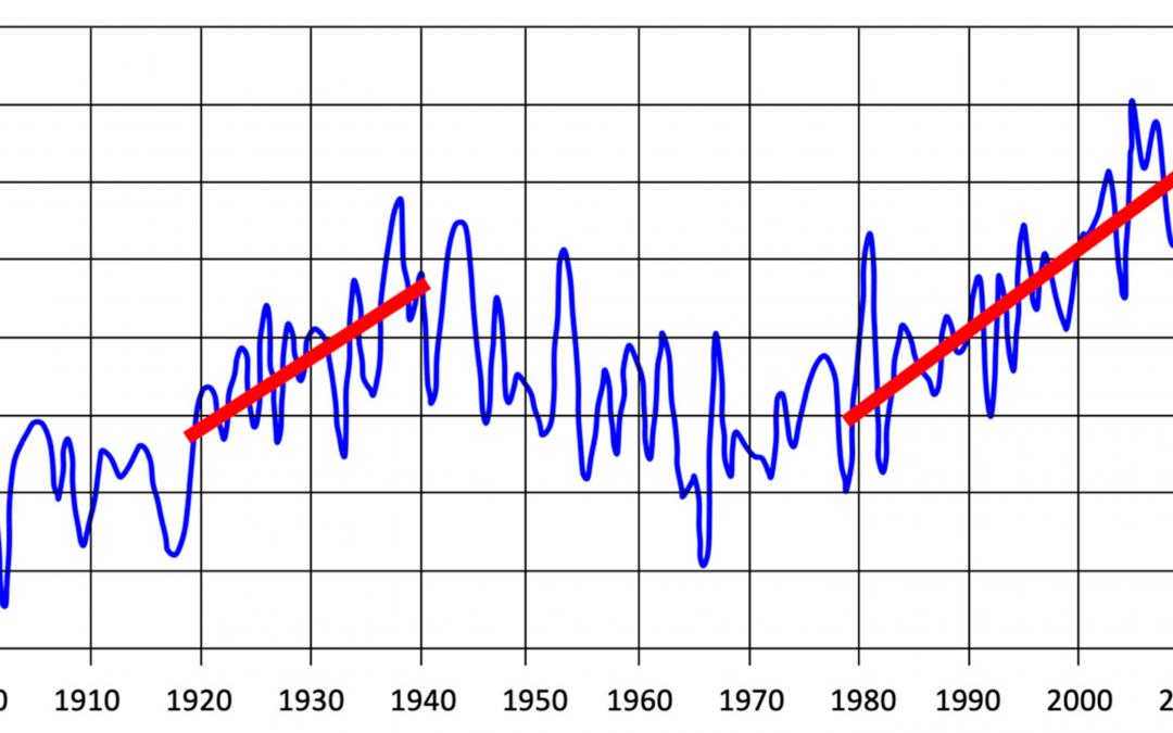 Grandes terremotos en el Ártico explicarían su abrupto calentamiento