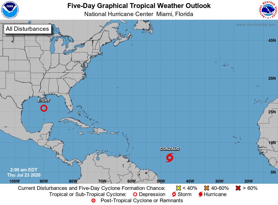 Temporada atlántica de huracanes 2020: Gonzalo en la RDP y Hanna a punto en el GOM.